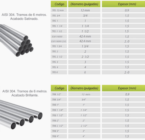 Stainless Steel and Stainless Steel Materials